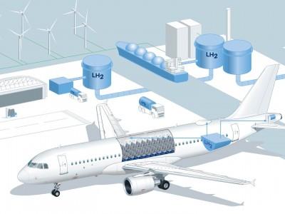 Lufthansa va tester la maintenance au sol d'un avion à hydrogène