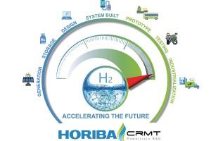 Horiba et le CRMT vont créer le premier Centre d'Expertise Hydrogène en France