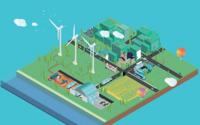 Hydrogène vert : Lhyfe annonce un premier site de production en Vendée