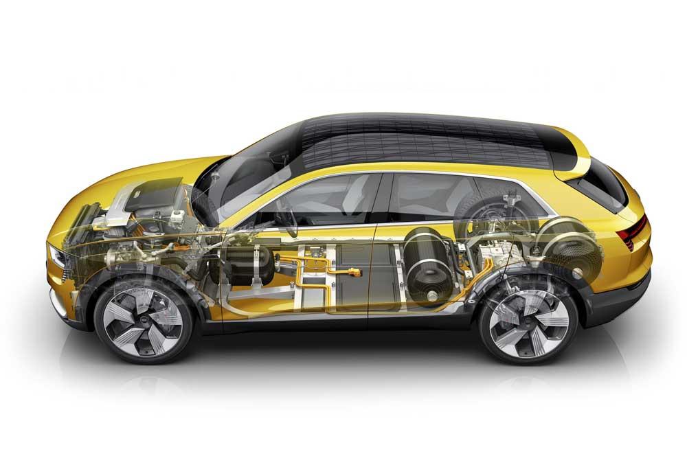 Audi accélère sur la voiture à hydrogène