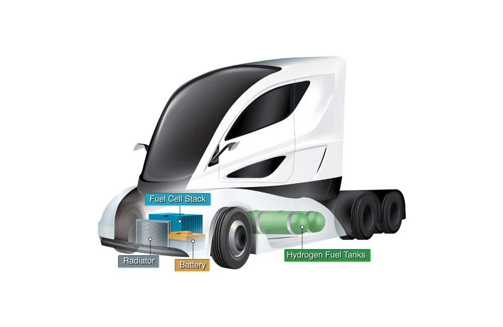 Des piles à combustible haute température pour la mobilité lourde