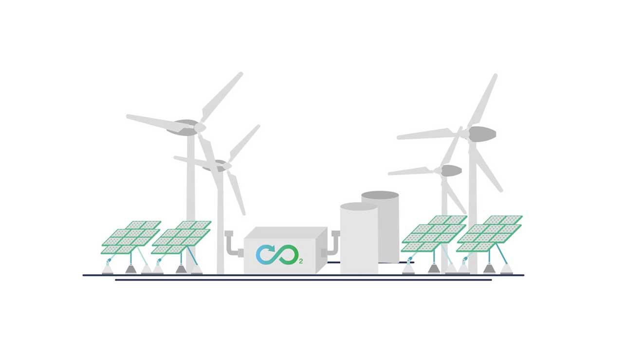 NEA Group investit dans le carburant de synthèse à hydrogène