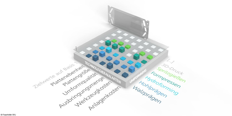 Ils inventent la première pile à hydrogène virtuelle au monde